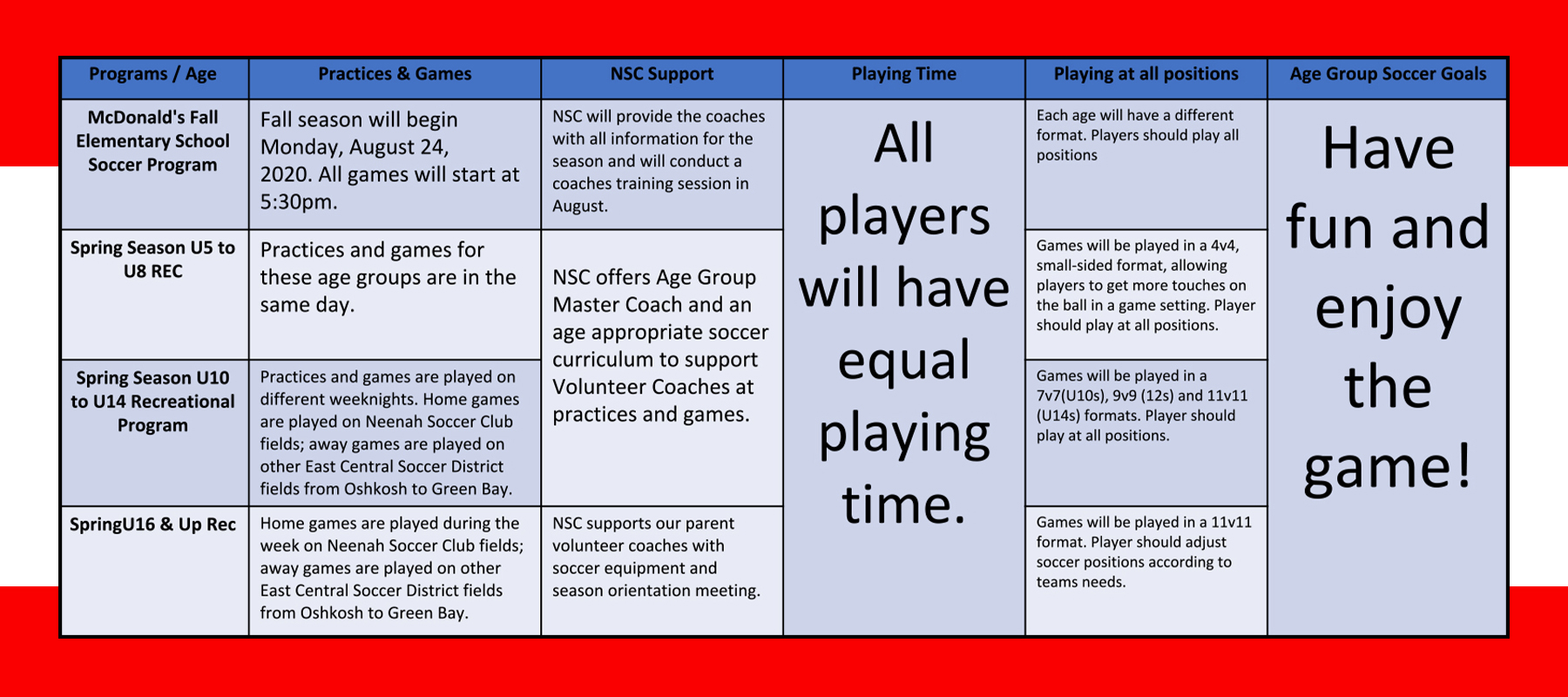 NSC Developmental Philosophy